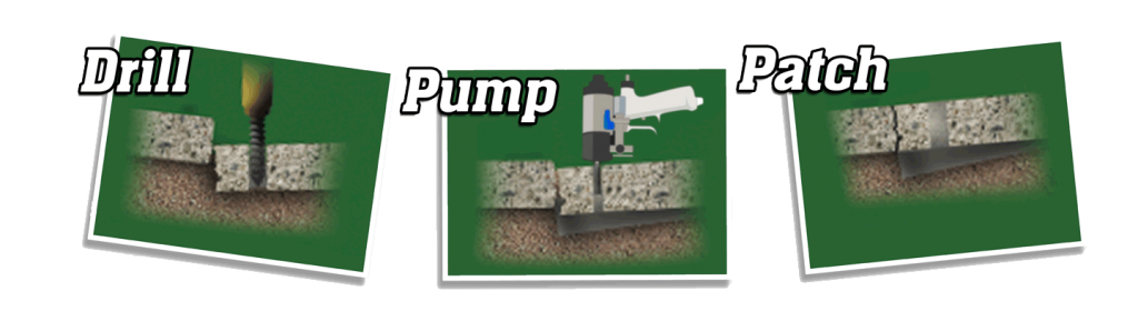 drill, pump and patch infographic